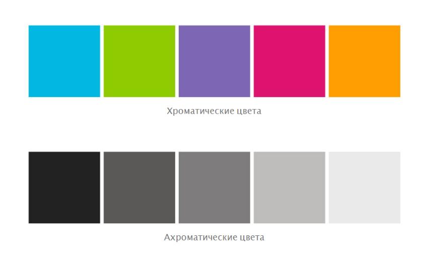 Хроматические и ахроматические цвета