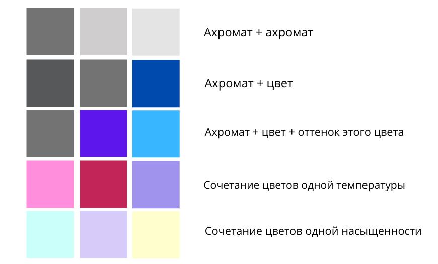 таблица сочетаемости цветов в дизайне
